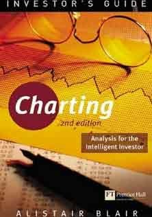 Investors Guide to Charting Analysis for the Intelligent Investor