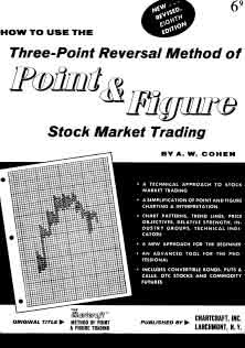Three Point Reversal Method of Point and Figure Stock Market Trading