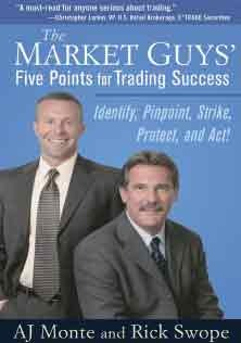 Market Guys Five Point for Trading Success