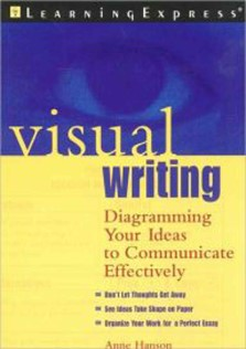 Visual writing