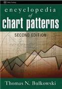 Encyclopedia of Chart Patterns